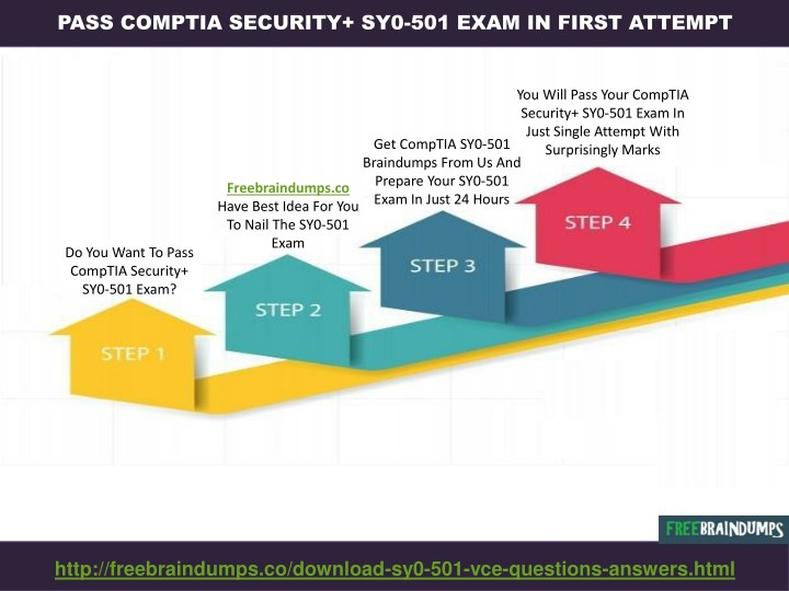 pass comptia security sy0 501 exam in first n.