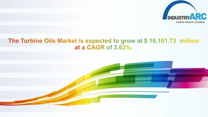 the turbine oils market is expected to grow at 16 101 73 million at a cagr of 3 62 n.