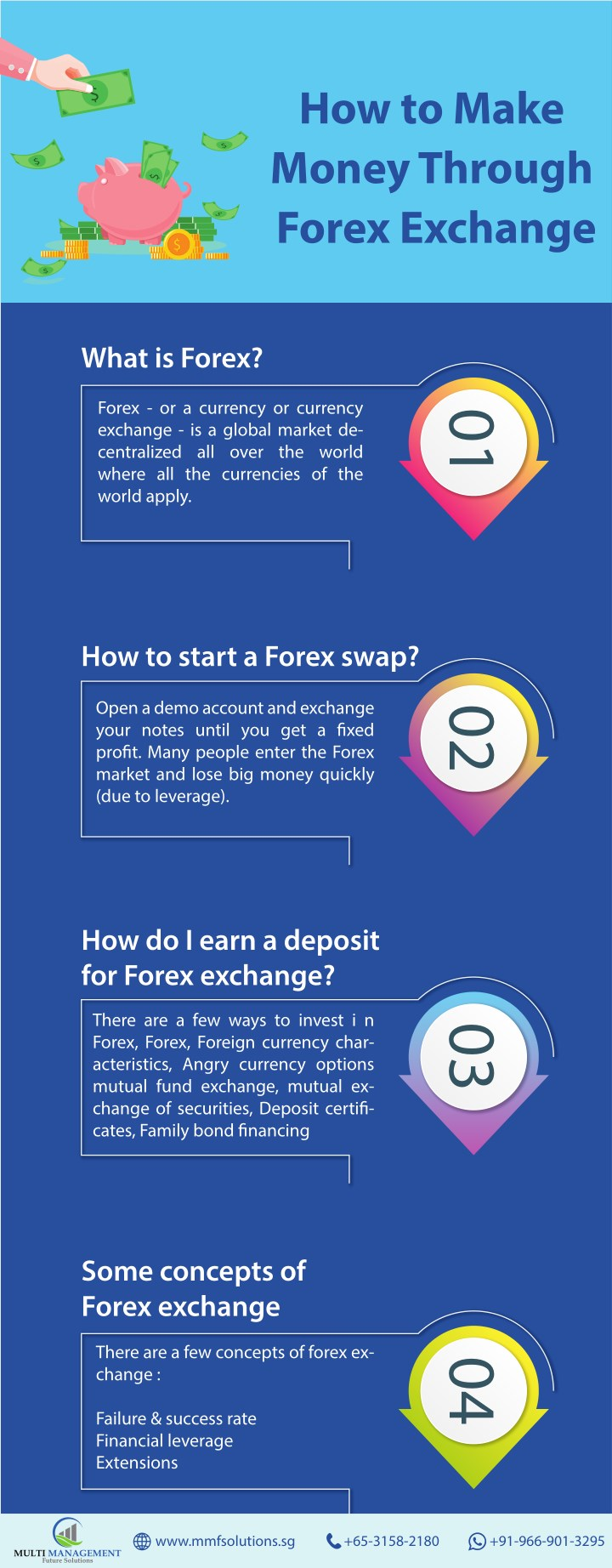 how to make money through forex exchange n.