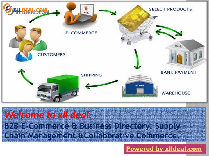 PPT - Business To Business Service & Local Directory website In
