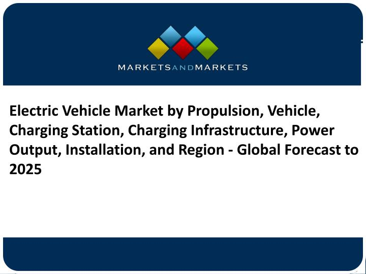 electric vehicle market by propulsion vehicle n.