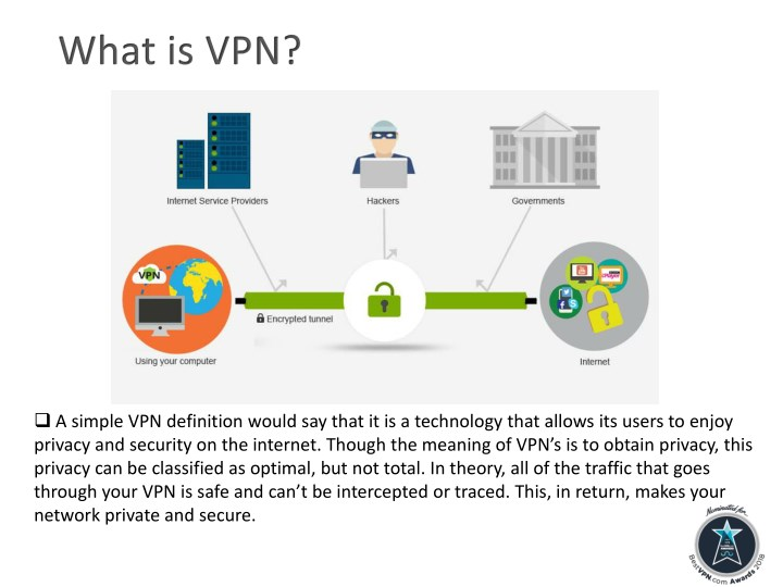 PPT - Proxy Server : Zoogvpn PowerPoint Presentation - ID:8073049