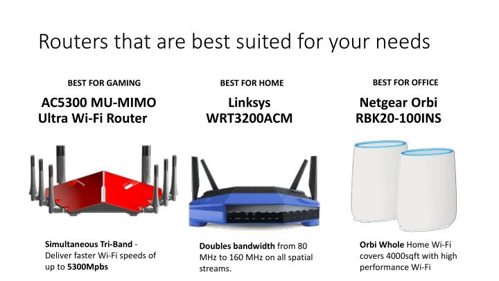 routers that are best suited for your needs n.