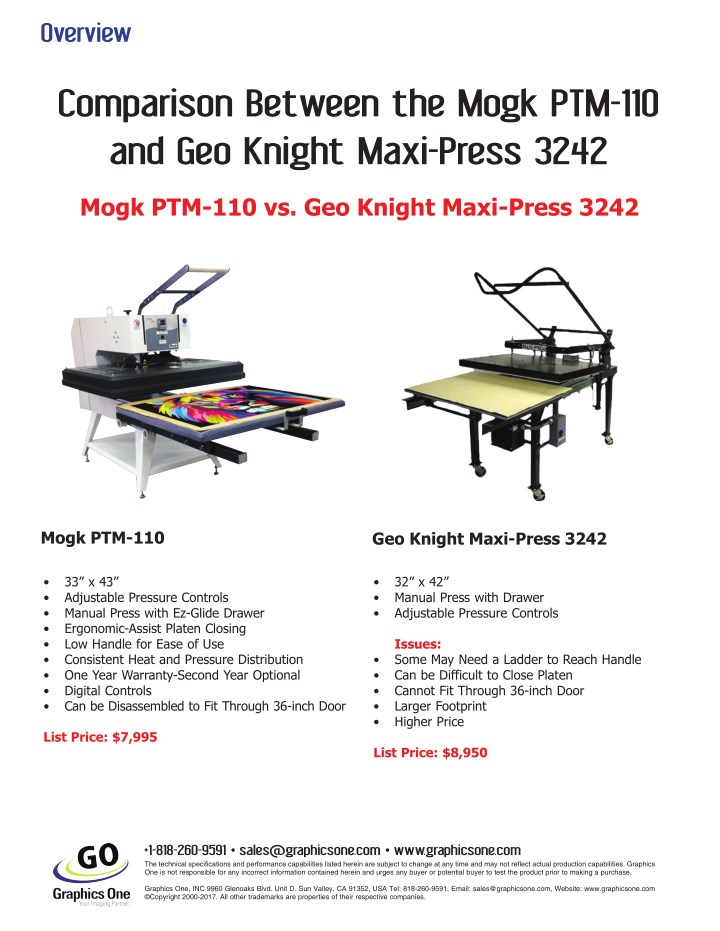 PPT - Comparison Between the Mogk PTM-110 and Geo Knight Maxi-Press