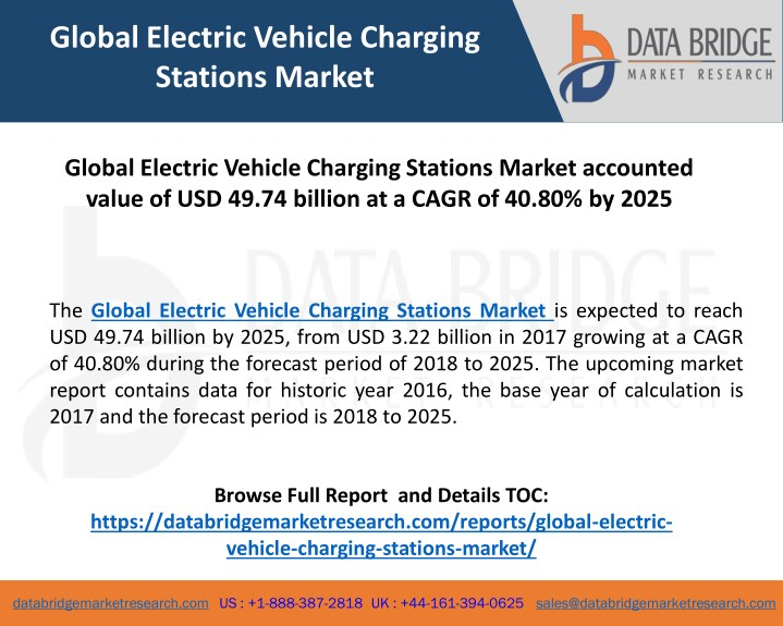 global electric vehicle charging stations market n.