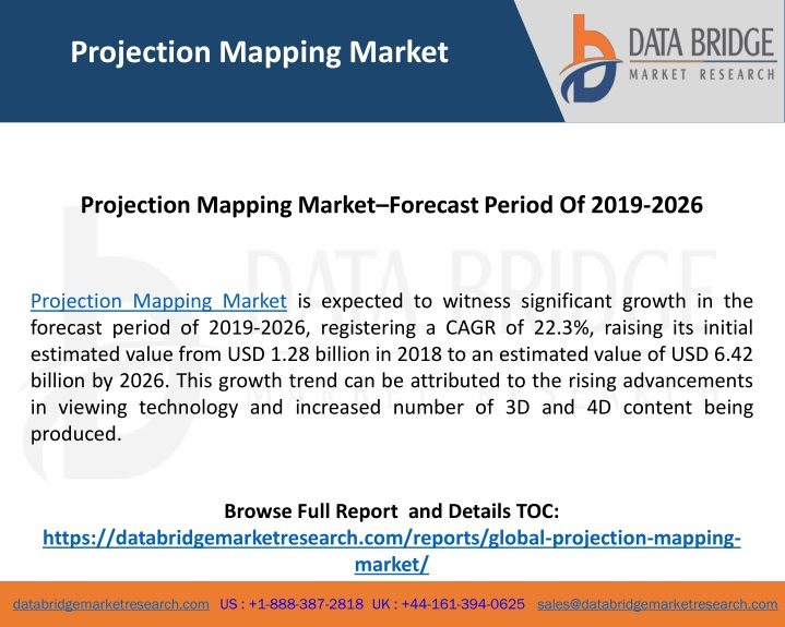 projection mapping market n.