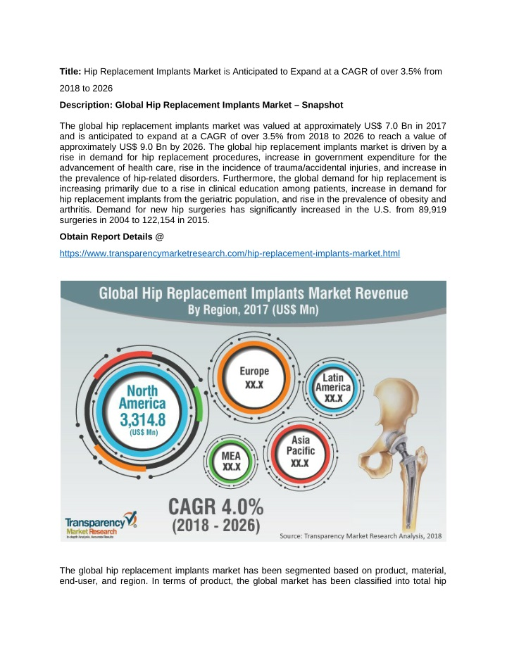 title hip replacement implants market n.