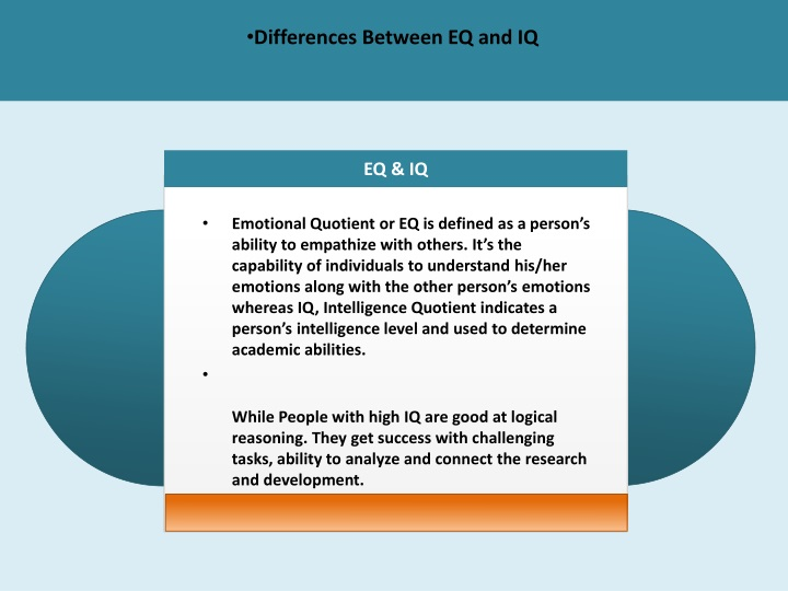 differences between eq and iq n.