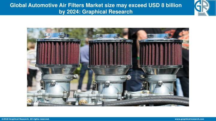 global automotive air filters market size n.