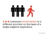 1 in 4 customers would switch to a different