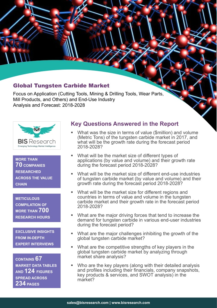 global tungsten carbide market focus n.