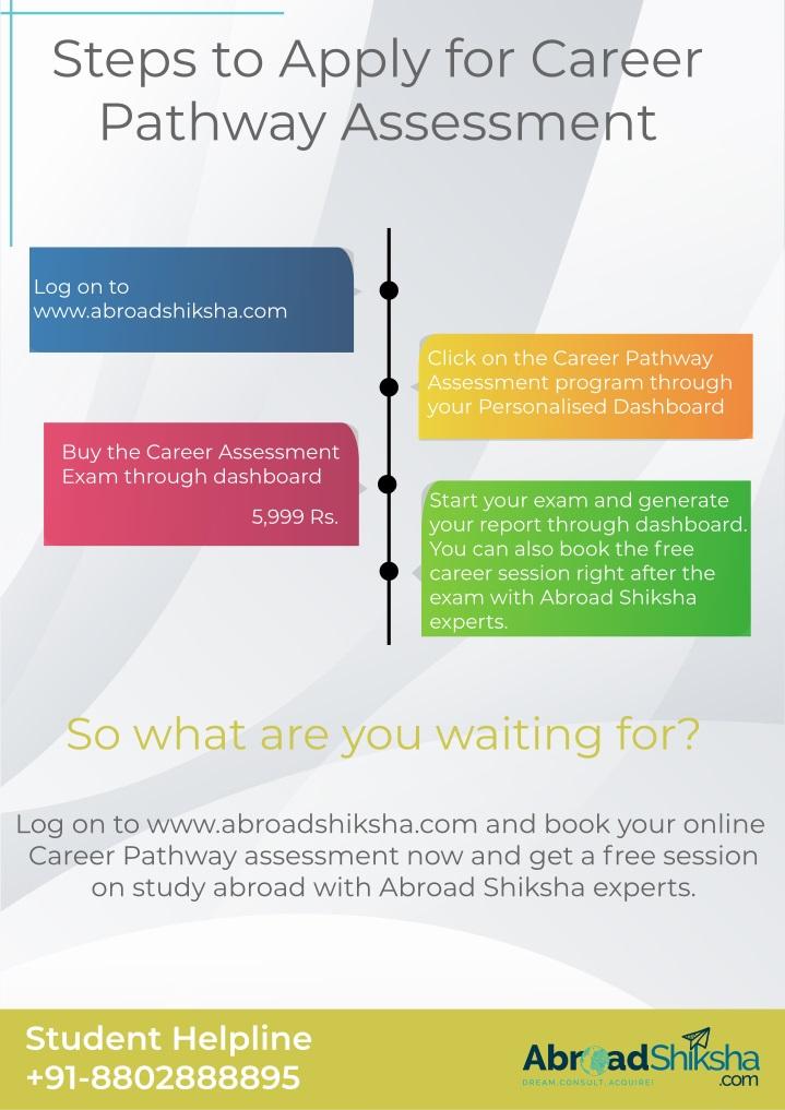 PPT - Career Pathway Exploration PowerPoint Presentation