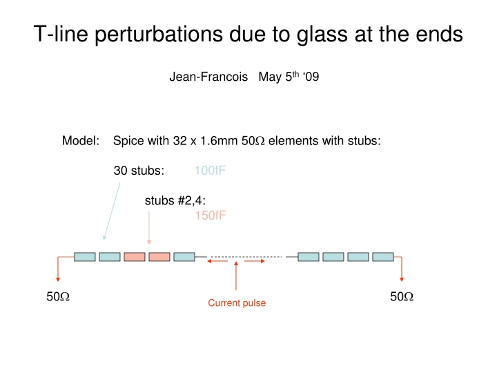 t line perturbations due to glass at the ends n.