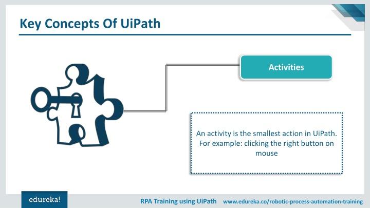 Uipath Activities Guide
