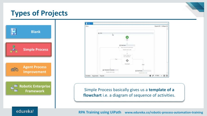 PPT - Introduction To UiPath   RPA Tutorial For Beginners