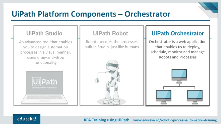 PPT - Introduction To UiPath | RPA Tutorial For Beginners | RPA