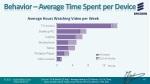 behavior average time spent per device