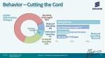 behavior cutting the cord