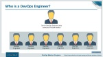 who is a devops engineer 2