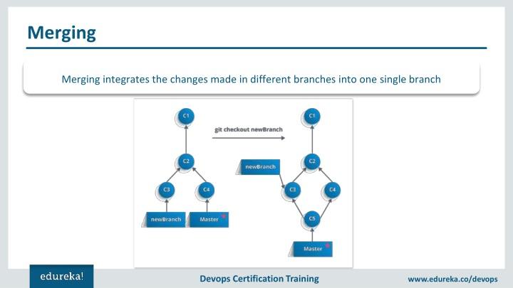 PPT - Git Tutorial | Git Basics - Branching, Merging
