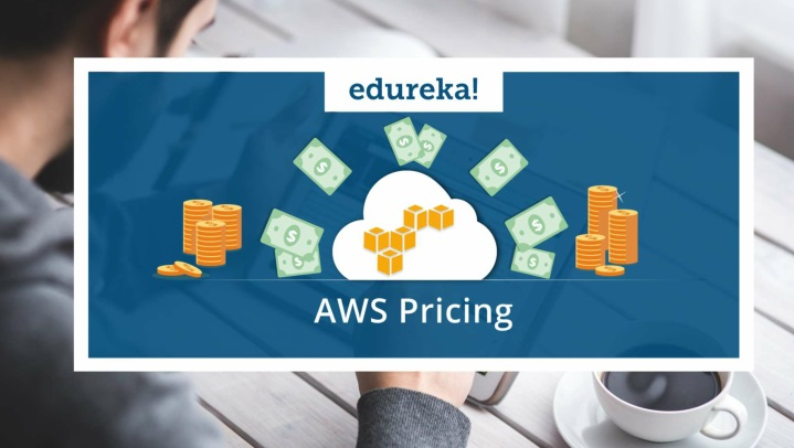 PPT - AWS Pricing Tutorial | AWS Certification Training | AWS