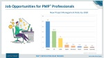job opportunities for pmp professionals