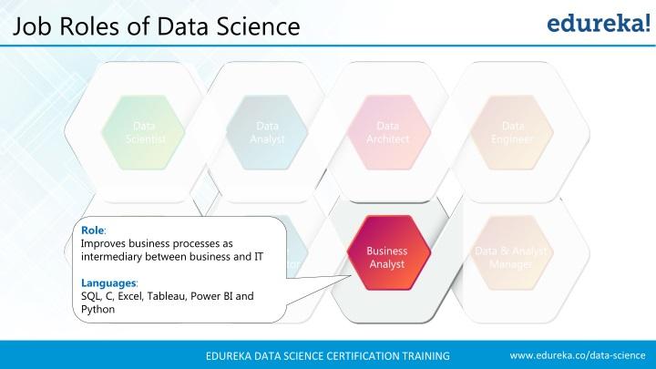 PPT - Data Science Training   Data Science Tutorial   Data