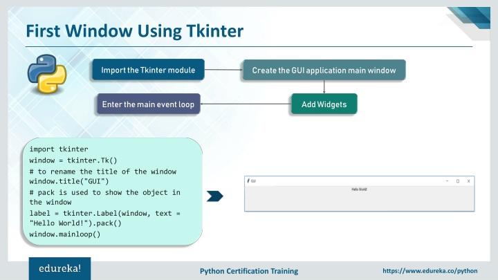 PPT - Tkinter Python Tutorial | Python GUI Programming Using