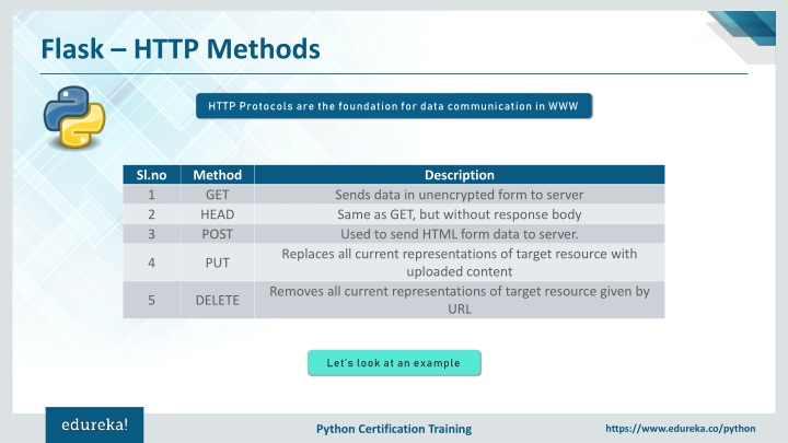 PPT - Python Flask Tutorial For Beginners | Flask Web