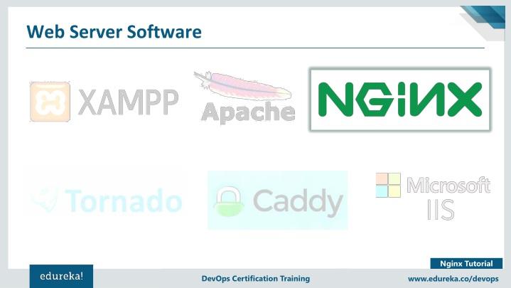 PPT - Nginx Tutorial | Learn Nginx Fundamentals | Deploy a