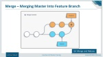 merge merging master into feature branch