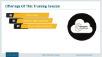 offerings of this training session 2