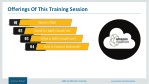 offerings of this training session 3