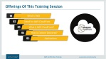 offerings of this training session 4