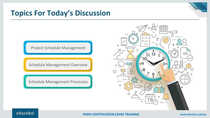 PPT - Project Time Management | Project Schedule Management | PMP