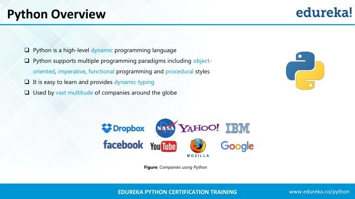 PPT - Python Programming Language | Python Classes | Python