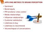 applying metrics to brand perception