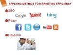 applying metrics to marketing efficiency