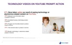 technology videos on youtube prompt action