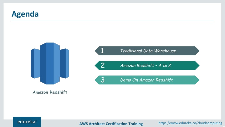 PPT - Amazon Redshift Tutorial | AWS Tutorial for Beginners