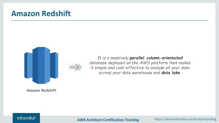 PPT - Amazon Redshift Tutorial | AWS Tutorial for Beginners | AWS