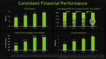 consistent financial performance