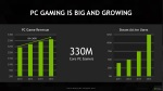 pc gaming is big and growing