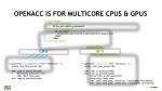 openacc is for multicore cpus gpus