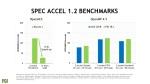 spec accel 1 2 benchmarks