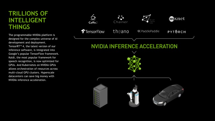 PPT - NVIDIA Corporation Brochure: Who We Are PowerPoint
