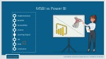 msbi vs power bi 4