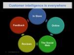 customer intelligence is everywhere