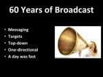 60 years of broadcast ul li messaging