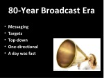 80 year broadcast era